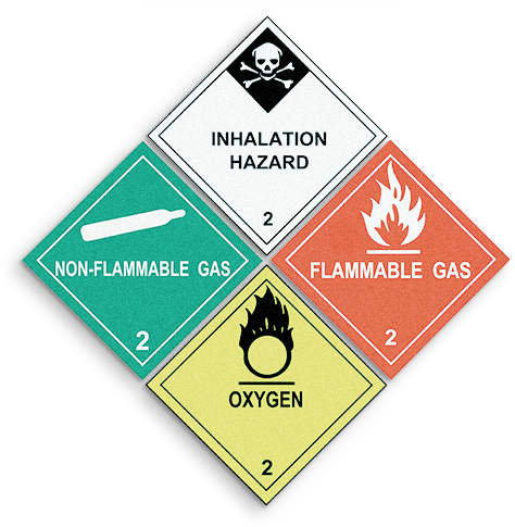 chemical hazard label representing environmental risks